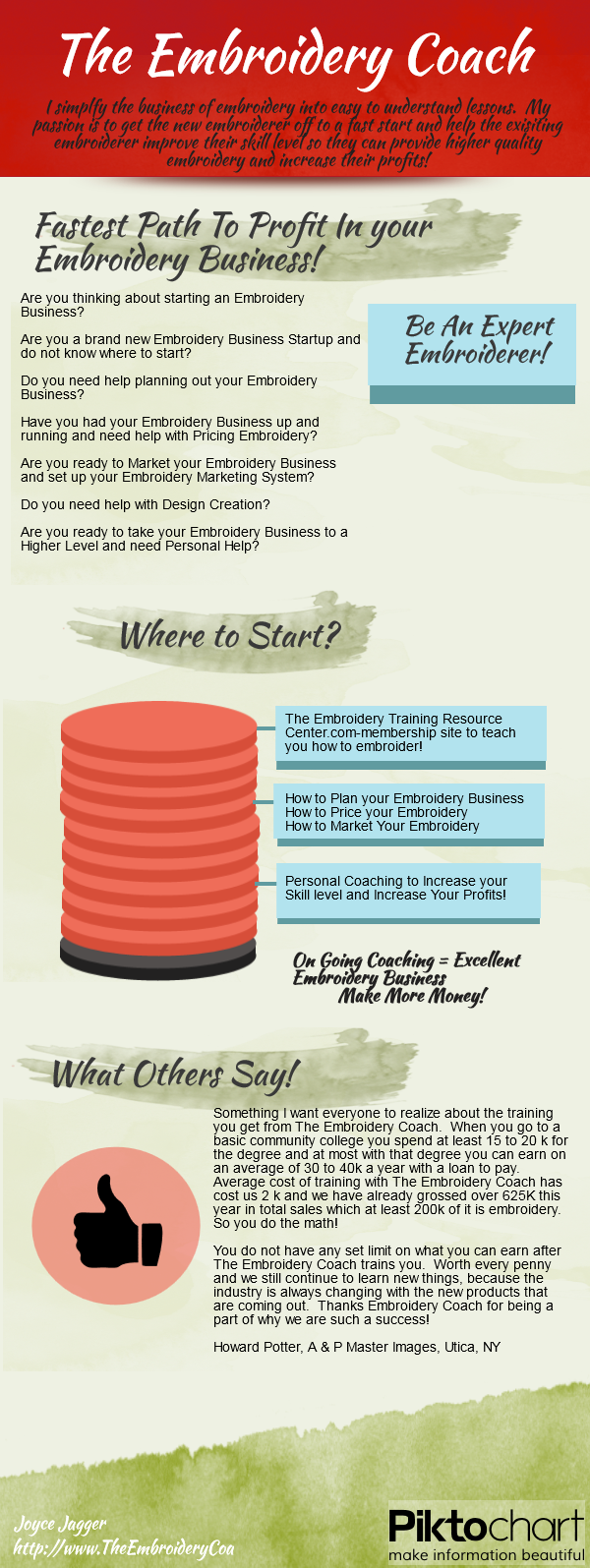 The Embroidery Coach Fast Start-Infographic