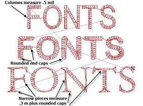 How To Make Small Lettering Look Great With A True Type Font
